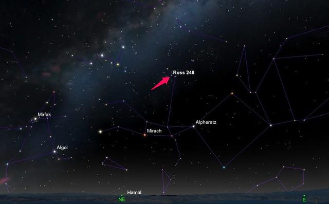 Ross 248 star