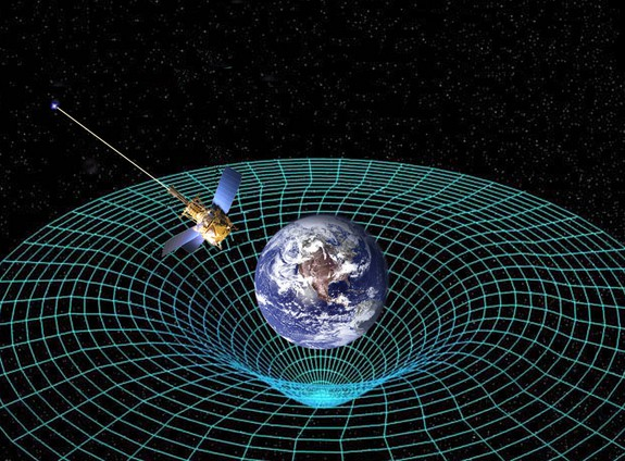 Theory of General Relativity